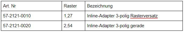 3 poliger Inlineadapter Tabelle