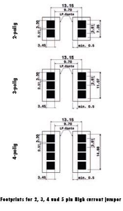 High Current Jumper Designtips