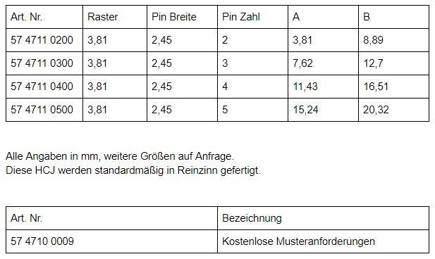Hochstrom Jumper Tabelle