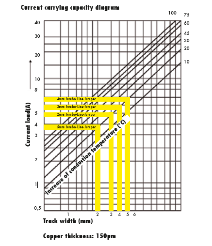 Jumbo Line Jumper Diagram