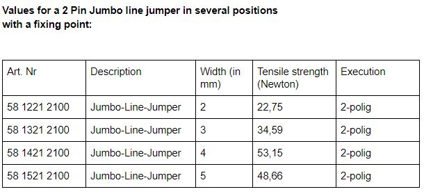 Jumbo Line Jumper Fixing Point Table