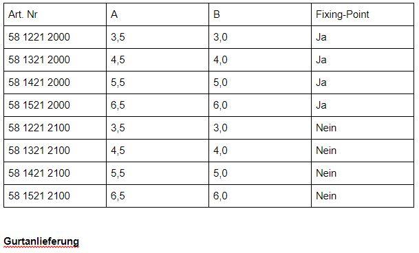 Jumbo Line Jumper Footprint Tabelle