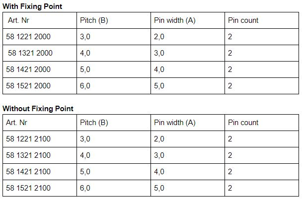 Jumbo Line Jumper Sizes Table