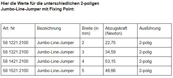 Jumbo Line Jumper mit Fixing Point Tabelle