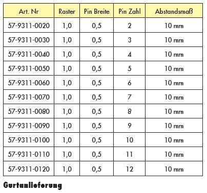 Line Jumper Abstandsmass 10mm Tabelle