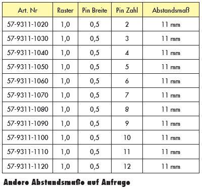 Line Jumper Abstandsmass 11mm Tabelle