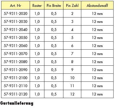 Line Jumper Abstandsmass 12mm Tabelle