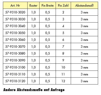 Line Jumper Abstandsmass 3mm Tabelle