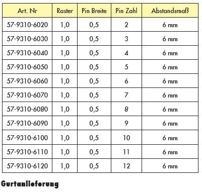 Line Jumper Abstandsmass 6mm Tabelle