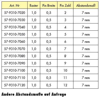 Line Jumper Abstandsmass 7mm Tabelle