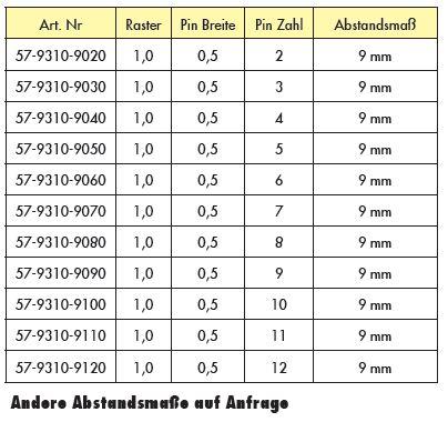 Line Jumper Abstandsmass 9mm Tabelle