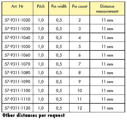 Line Jumper Distance 11mm Table