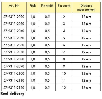 Line Jumper Distance 12mm Table