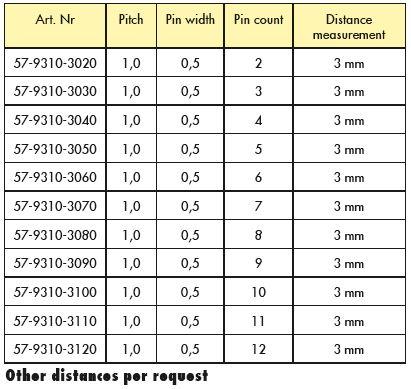 Line Jumper Distance 3mm Table