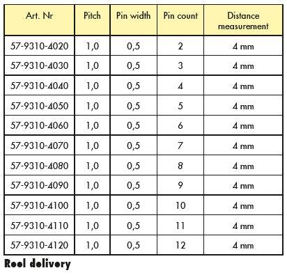 Line Jumper Distance 4mm Table
