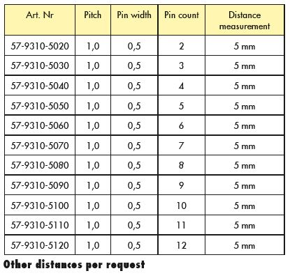 Line Jumper Distance 5mm Table