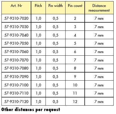 Line Jumper Distance 7mm Table