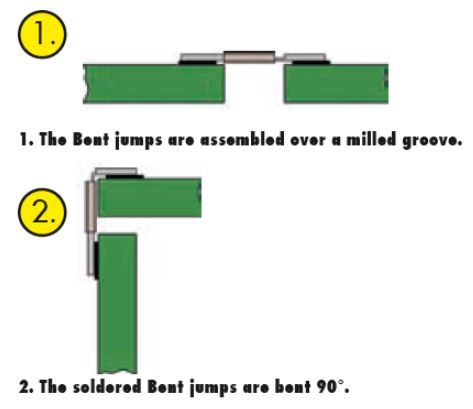 Bending Cycle Bent Jumps