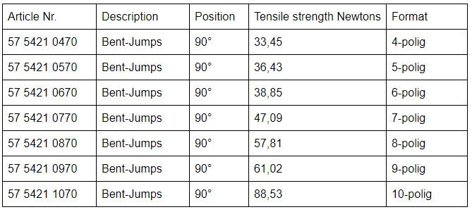 Tensile Strength Test Conclusion